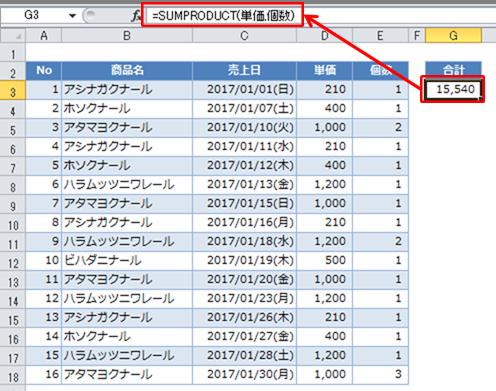 使用例:SUMPRODUCT(単価,個数)